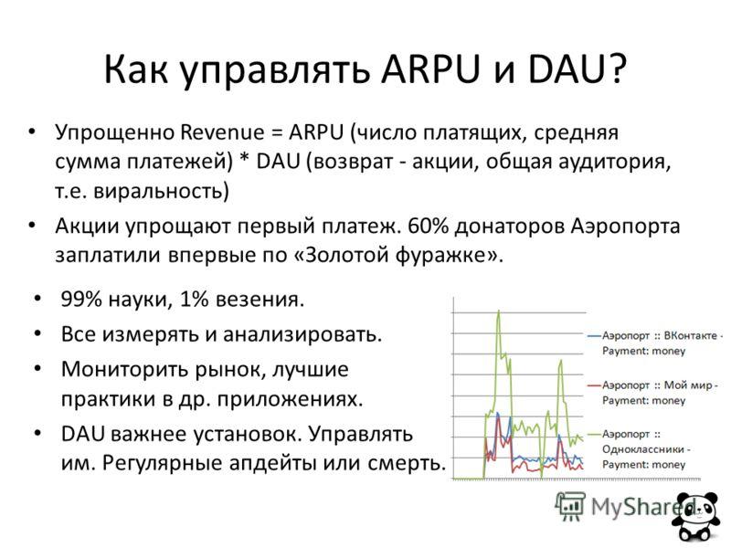 Как управлять ARPU и DAU? Упрощенно Revenue = ARPU (число платящих, средняя сумма платежей) * DAU (возврат - акции, общая аудитория, т.е. виральность) Акции упрощают первый платеж. 60% донаторов Аэропорта заплатили впервые по «Золотой фуражке». 99% н
