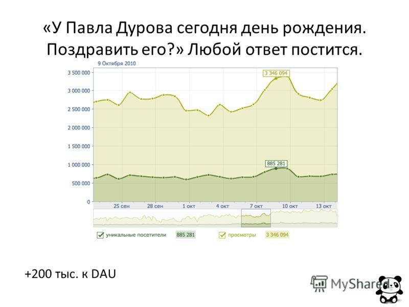 «У Павла Дурова сегодня день рождения. Поздравить его?» Любой ответ постится. +200 тыс. к DAU