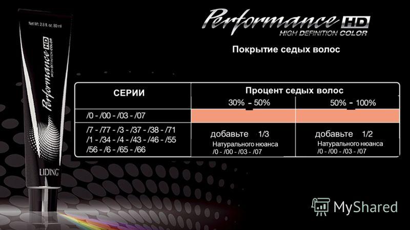 Покрытие седых волос СЕРИИ Процент седых волос добавьте Натурального нюанса /0 - /00 - /03 - /07 Натурального нюанса /0 - /00 - /03 - /07 - -