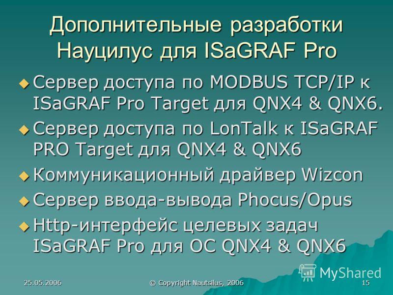 25.05.2006 © Copyright Nautsilus, 2006 15 Дополнительные разработки Науцилус для ISaGRAF Pro Cервер доступа по MODBUS TCP/IP к ISaGRAF Pro Target для QNX4 & QNX6. Cервер доступа по MODBUS TCP/IP к ISaGRAF Pro Target для QNX4 & QNX6. Cервер доступа по