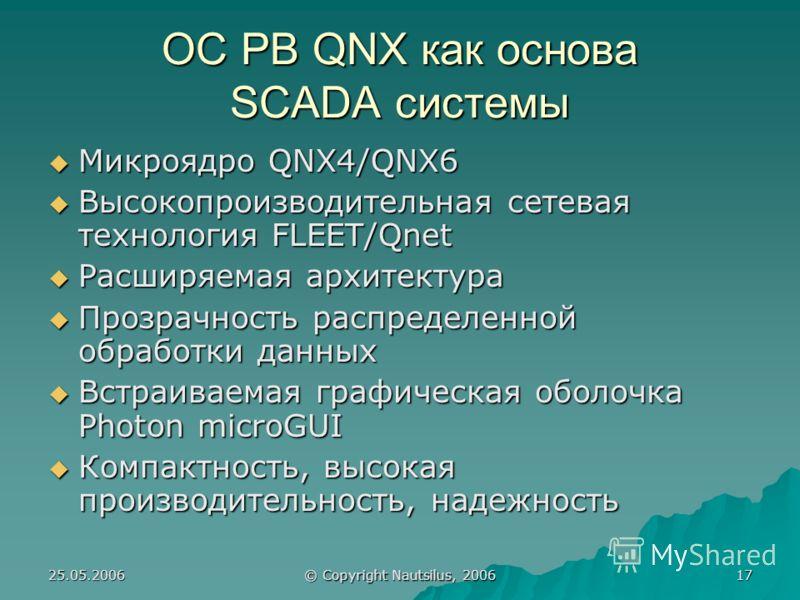 25.05.2006 © Copyright Nautsilus, 2006 17 ОС РВ QNX как основа SCADA системы Микроядро QNX4/QNX6 Микроядро QNX4/QNX6 Высокопроизводительная сетевая технология FLEET/Qnet Высокопроизводительная сетевая технология FLEET/Qnet Расширяемая архитектура Рас