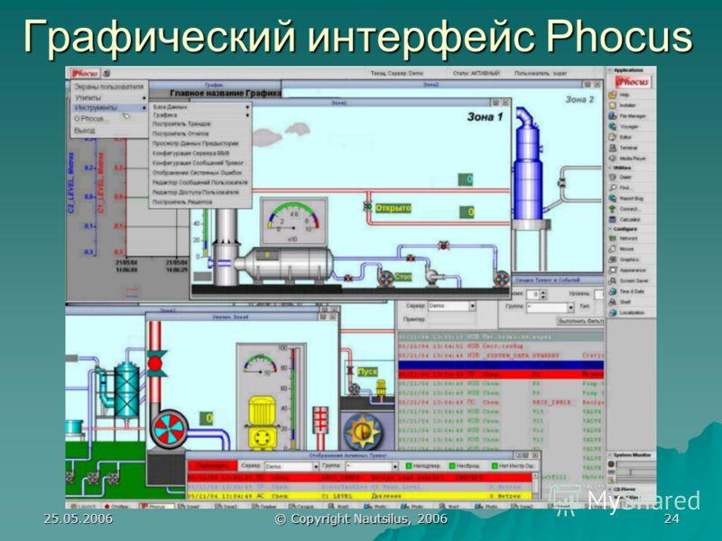 25.05.2006 © Copyright Nautsilus, 2006 24 Графический интерфейс Phocus