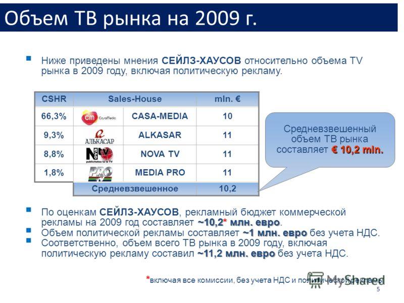 Объем ТВ рынка на 2009 г. 5 ~10,2* млн. евро По оценкам СЕЙЛЗ-ХАУСОВ, рекламный бюджет коммерческой рекламы на 2009 год составляет ~10,2* млн. евро. ~1 млн. евро Объем политической рекламы составляет ~1 млн. евро без учета НДС. ~11,2млн. евро Соответ