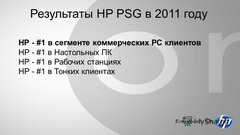 Результаты HP PSG в 2011 году HP - #1 в сегменте коммерческих PC клиентов HP - #1 в Настольных ПК HP - #1 в Рабочих станциях HP - #1 в Тонких клиентах