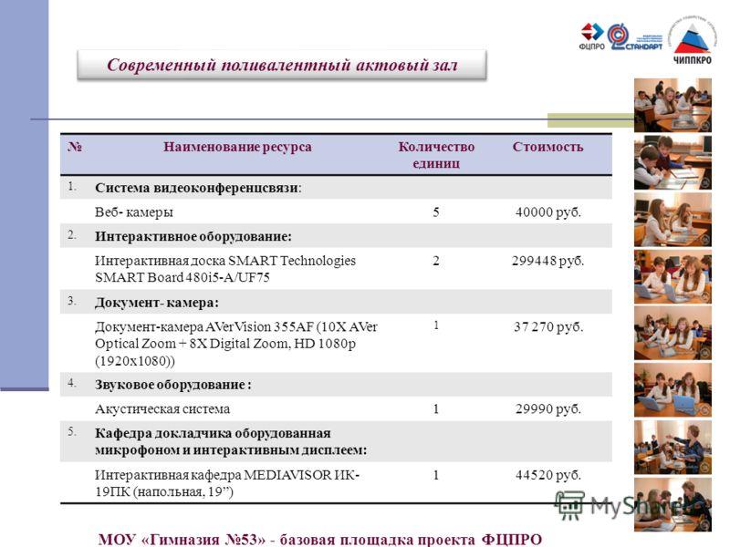 Современный поливалентный актовый зал Наименование ресурсаКоличество единиц Стоимость 1. Система видеоконференцсвязи: Веб- камеры540000 руб. 2. Интерактивное оборудование: Интерактивная доска SMART Technologies SMART Board 480i5-A/UF75 2299448 руб. 3