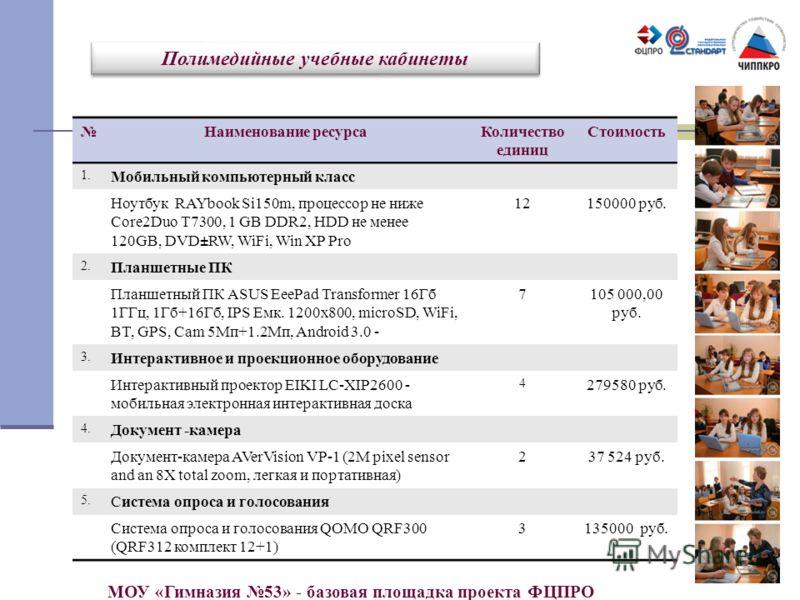 Полимедийные учебные кабинеты Наименование ресурсаКоличество единиц Стоимость 1. Мобильный компьютерный класс Ноутбук RAYbook Si150m, процессор не ниже Core2Duo T7300, 1 GB DDR2, HDD не менее 120GB, DVD±RW, WiFi, Win XP Pro 12150000 руб. 2. Планшетны