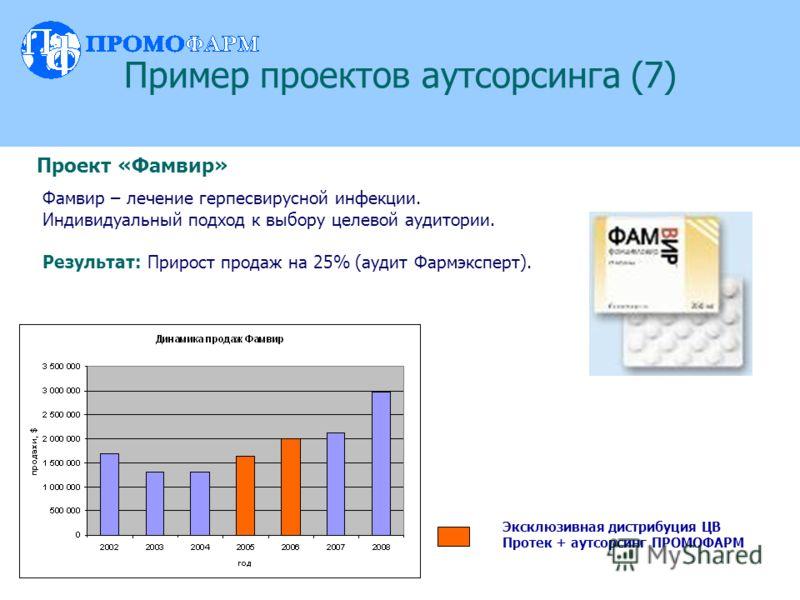 Пример проектов аутсорсинга (7) Фамвир – лечение герпесвирусной инфекции. Индивидуальный подход к выбору целевой аудитории. Результат: Прирост продаж на 25% (аудит Фармэксперт). Проект «Фамвир» Эксклюзивная дистрибуция ЦВ Протек + аутсорсинг ПРОМОФАР