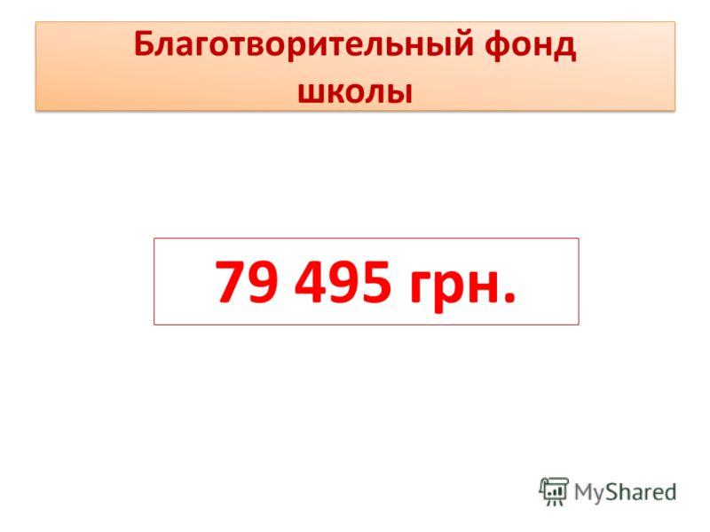 Благотворительный фонд школы 79 495 грн.