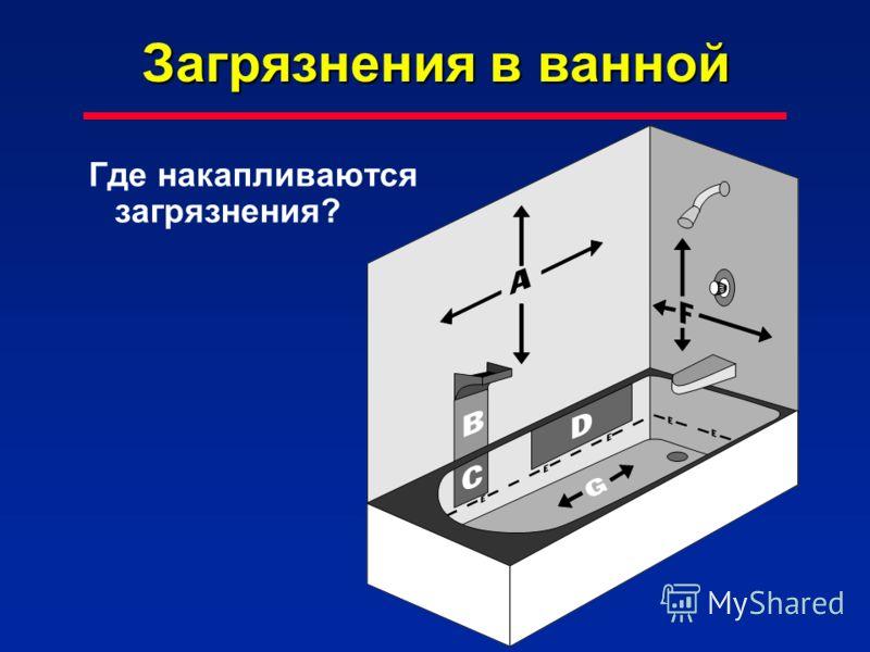 Загрязнения в ванной Где накапливаются загрязнения?