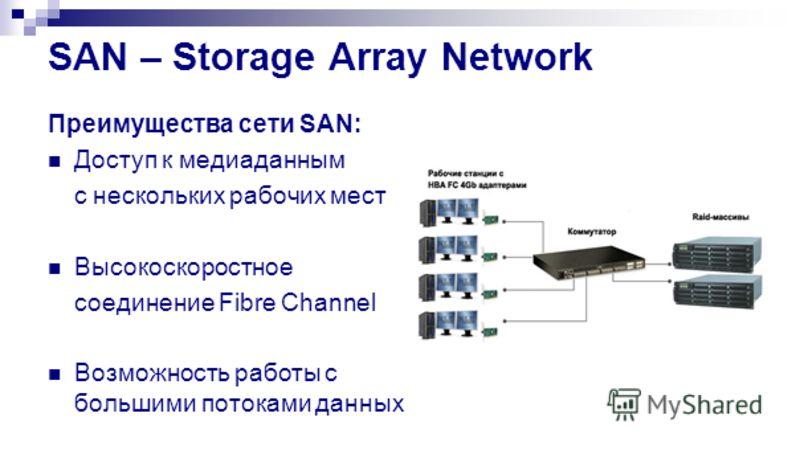 SAN – Storage Array Network Преимущества сети SAN: Доступ к медиаданным с нескольких рабочих мест Высокоскоростное соединение Fibre Channel Возможность работы с большими потоками данных