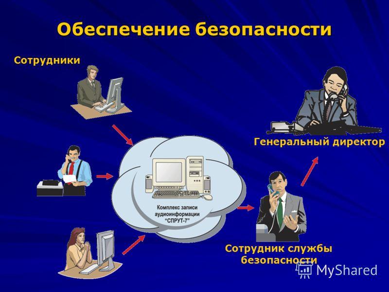 Обеспечение безопасности Сотрудник службы безопасности Генеральный директор Сотрудники