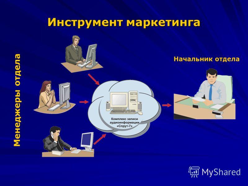 Инструмент маркетинга Менеджеры отдела Начальник отдела