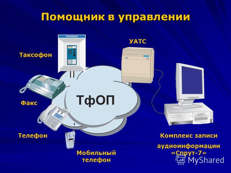 Комплекс записи аудиоинформации «Спрут-7» Факс Мобильный телефон Таксофон Телефон УАТС Помощник в управлении