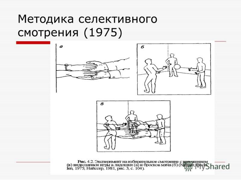 Методика селективного смотрения (1975)