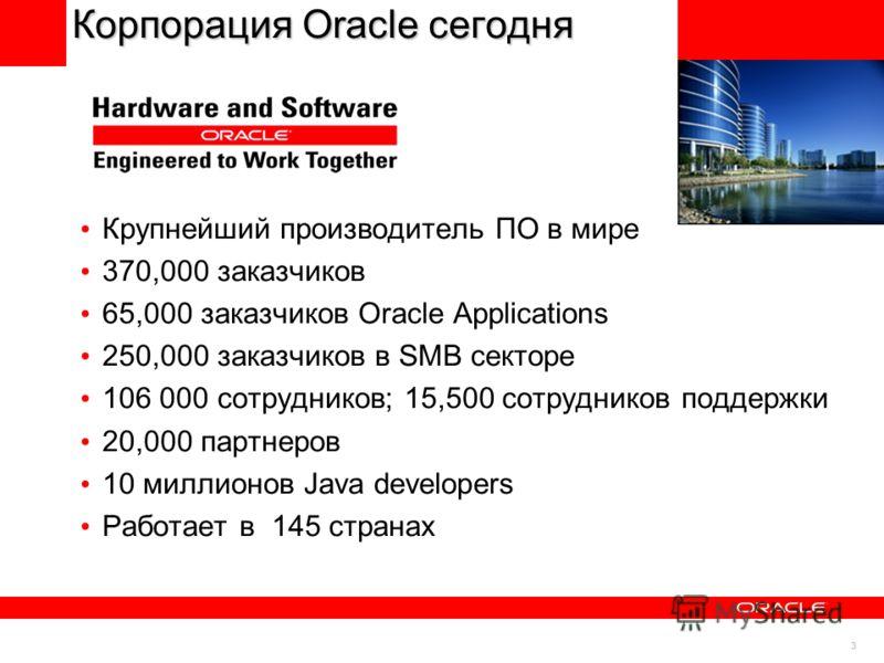 3 Корпорация Oracle сегодня Крупнейший производитель ПО в мире 370,000 заказчиков 65,000 заказчиков Oracle Applications 250,000 заказчиков в SMB секторе 106 000 сотрудников; 15,500 сотрудников поддержки 20,000 партнеров 10 миллионов Java developers Р