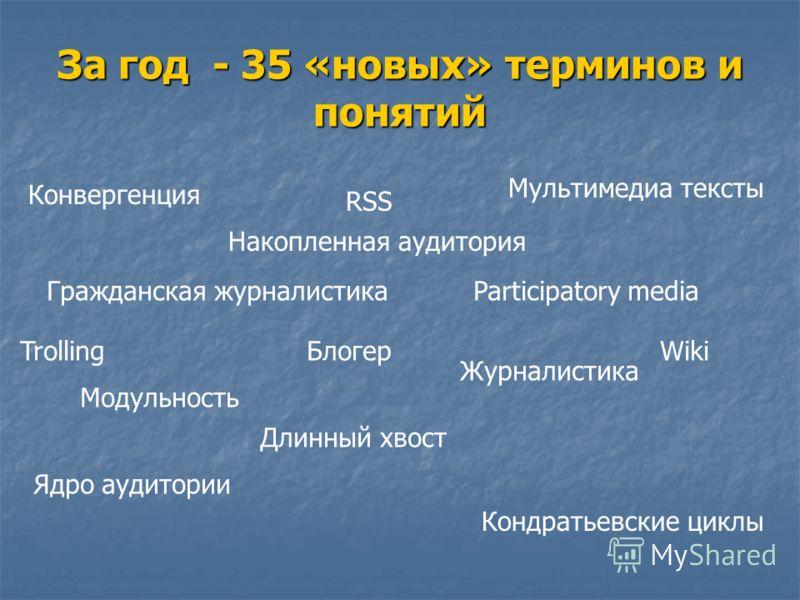 За год - 35 «новых» терминов и понятий Конвергенция Накопленная аудитория Гражданская журналистика Мультимедиа тексты Кондратьевские циклы Participatory media Блогер Журналистика Trolling Модульность Wiki Длинный хвост RSS Ядро аудитории