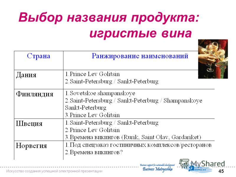 Искусство создания успешной электронной презентации 45 Выбор названия продукта: игристые вина