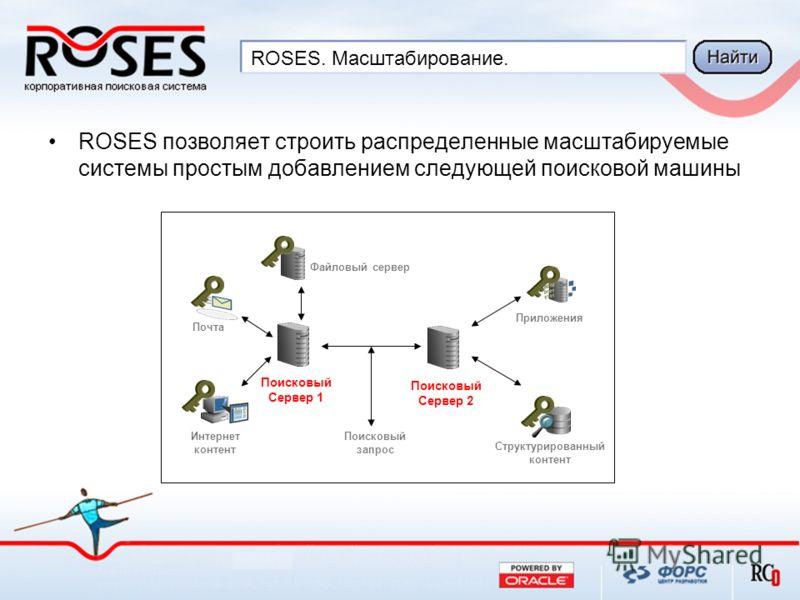 ROSES. Масштабирование. ROSES позволяет строить распределенные масштабируемые системы простым добавлением следующей поисковой машины Файловый сервер Интернет контент Поисковый Сервер 1 Почта Поисковый Сервер 2 Приложения Структурированный контент Пои