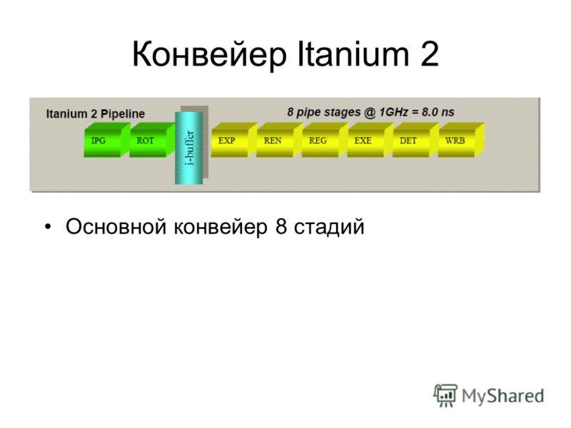 Конвейер Itanium 2 Основной конвейер 8 стадий