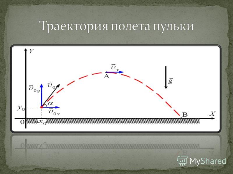 Вопрос: По какой траектории летит пулька? Вопрос – про движение тела брошенного под углом к горизонту. Раздел физики, изучающий данное явление называется Кинематика.
