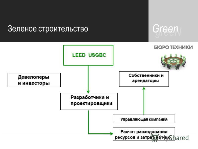 contents greeN Green LEED USGBC Девелоперы Девелоперы и инвесторы и инвесторы Собственники и Собственники и арендаторы арендаторы Разработчики и Разработчики и проектировщики проектировщики Расчет расходования ресурсов и затрат на них Расчет расходов