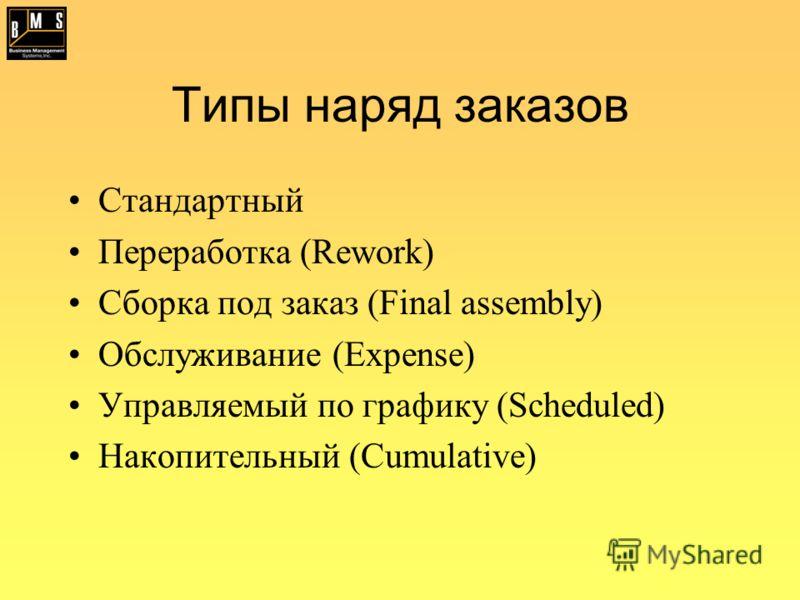 Типы наряд заказов Стандартный Переработка (Rework) Сборка под заказ (Final assembly) Обслуживание (Expense) Управляемый по графику (Scheduled) Накопительный (Cumulative)