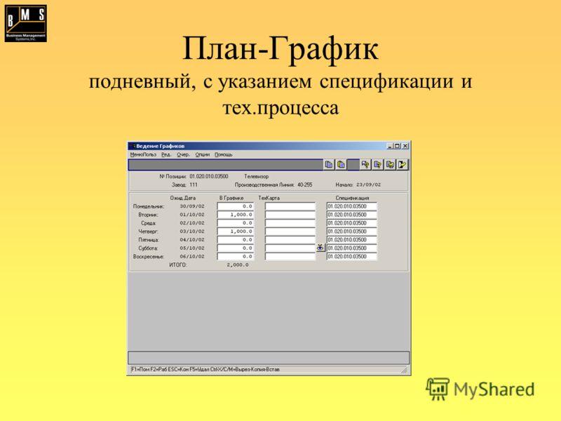 План-График подневный, с указанием спецификации и тех.процесса