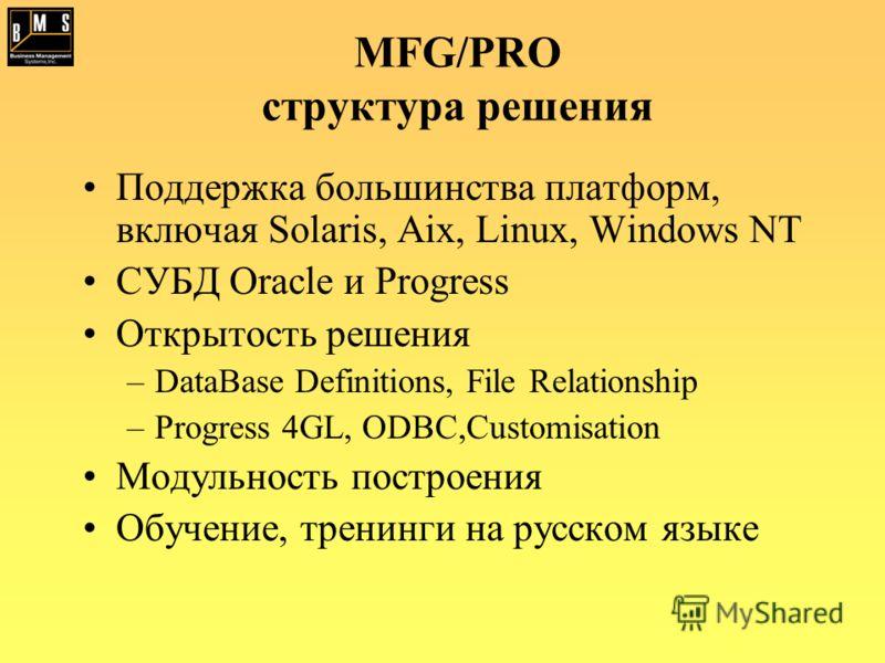 MFG/PRO структура решения Поддержка большинства платформ, включая Solaris, Aix, Linux, Windows NT СУБД Oracle и Progress Открытость решения –DataBase Definitions, File Relationship –Progress 4GL, ODBC,Customisation Модульность построения Обучение, тр
