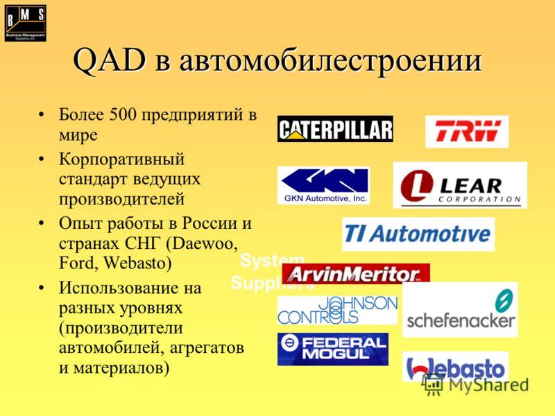 QAD в автомобилестроении Более 500 предприятий в мире Корпоративный стандарт ведущих производителей Опыт работы в России и странах СНГ (Daewoo, Ford, Webasto) Использование на разных уровнях (производители автомобилей, агрегатов и материалов) System