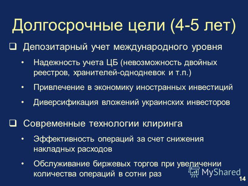 14 Долгосрочные цели (4-5 лет) Депозитарный учет международного уровня Надежность учета ЦБ (невозможность двойных реестров, хранителей-однодневок и т.п.) Привлечение в экономику иностранных инвестиций Диверсификация вложений украинских инвесторов Сов