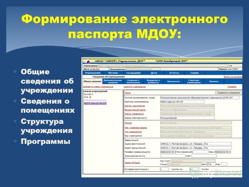 Формирование электронного паспорта МДОУ: Общие сведения об учреждении Сведения о помещениях Структура учреждения Программы
