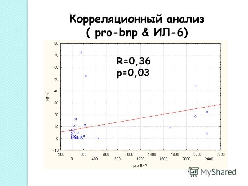 R=0,36 р=0,03 Корреляционный анализ ( pro-bnp & ИЛ-6)