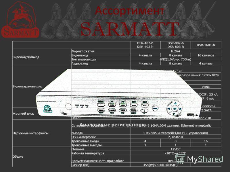 Ассортимент SARMATT Аналоговые регистраторы DSR-402-h DSR-403-h DSR-802-h DSR-803-h DSR-1601-h Видео/аудиовход Формат сжатияH.264 Видеовход4 канала8 канала16 каналов Тип видеовходаBNC(1.0Vp-p, 75Om) Аудиовход4 канала8 канала4 канала Видео/аудиовыход