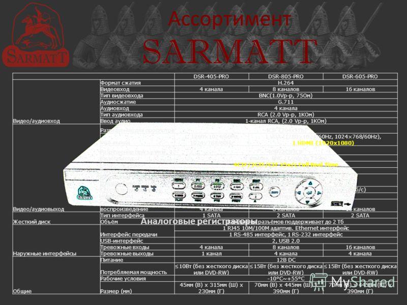 Ассортимент SARMATT Аналоговые регистраторы DSR-405-PRODSR-805-PRODSR-605-PRO Видео/аудиовход Формат сжатияH.264 Видеовход4 канала8 каналов16 каналов Тип видеовходаBNC(1.0Vp-p, 75Ом) АудиосжатиеG.711 Аудиовход4 канала Тип аудиовходаRCA (2.0 Vp-p, 1KО