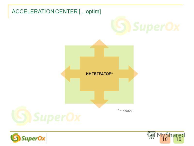 ACCELERATION CENTER […optim] ИНТЕГРАТОР* * - ключ 10