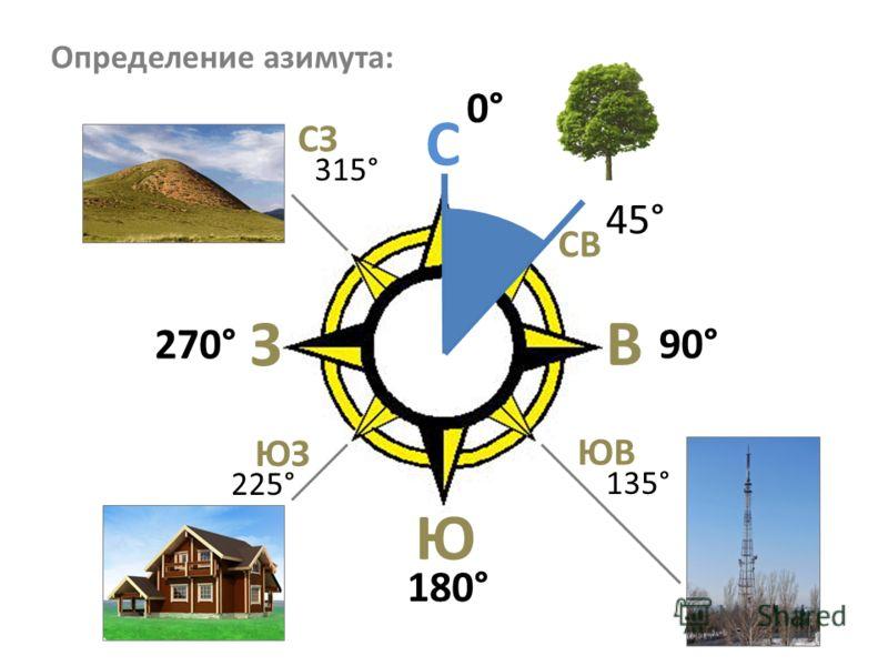 Определение азимута: С Ю З В СЗ ЮВ СВ ЮЗ 90° 45° 180° 0° 270° 315° 225° 135°