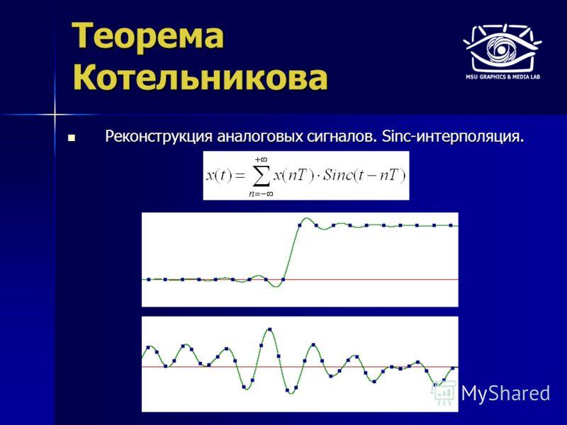 Теорема Котельникова Реконструкция аналоговых сигналов. Sinc-интерполяция. Реконструкция аналоговых сигналов. Sinc-интерполяция.