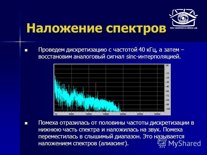Наложение спектров Проведем дискретизацию с частотой 40 кГц, а затем – восстановим аналоговый сигнал sinc-интерполяцией. Проведем дискретизацию с частотой 40 кГц, а затем – восстановим аналоговый сигнал sinc-интерполяцией. Помеха отразилась от полови