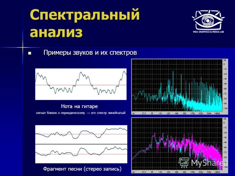 Спектральный анализ Примеры звуков и их спектров Примеры звуков и их спектров Фрагмент песни (стерео запись) Нота на гитаре сигнал близок к периодическому его спектр линейчатый