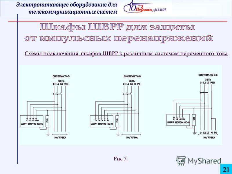 21 Схемы подключения шкафов ШВРР к различным системам переменного тока Рис 7.