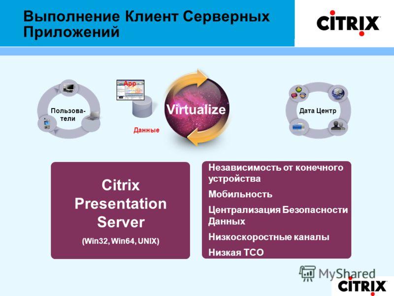 Выполнение Клиент Серверных Приложений Независимость от конечного устройства Мобильность Централизация Безопасности Данных Низкоскоростные каналы Низкая TCO Данные App Citrix Presentation Server (Win32, Win64, UNIX) Virtualize Дата Центр Пользова- те