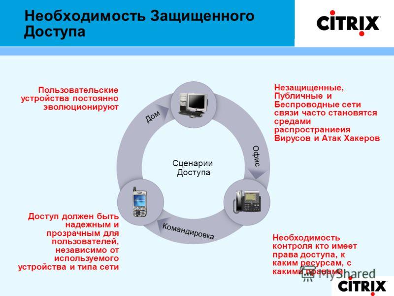 Необходимость Защищенного Доступа Сценарии Доступа Командировка Офис Дом Пользовательские устройства постоянно эволюционируют Необходимость контроля кто имеет права доступа, к каким ресурсам, с какими правами Доступ должен быть надежным и прозрачным