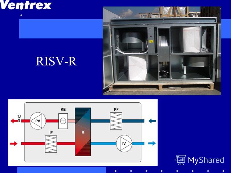 RISV-R
