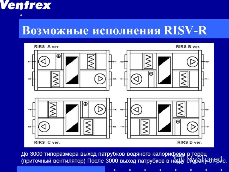 Возможные исполнения RISV-R До 3000 типоразмера выход патрубков водяного калорифера в торец (приточный вентилятор) После 3000 выход патрубков в нашу сторону от рис.