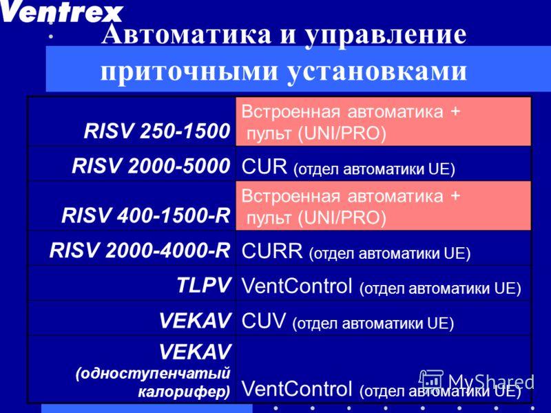 Автоматика и управление приточными установками RISV 250-1500 Встроенная автоматика + пульт (UNI/PRO) RISV 2000-5000CUR (отдел автоматики UE) RISV 400-1500-R Встроенная автоматика + пульт (UNI/PRO) RISV 2000-4000-RCURR (отдел автоматики UE) TLPVVentCo
