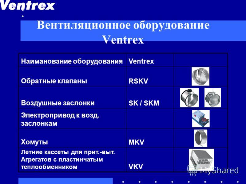 Вентиляционное оборудование Ventrex Наиманование оборудованияVentrex Обратные клапаныRSKV Воздушные заслонкиSK / SKM Электропривод к возд. заслонкам ХомутыMKV Летние кассеты для прит.-выт. Агрегатов с пластинчатым теплообменником VKV