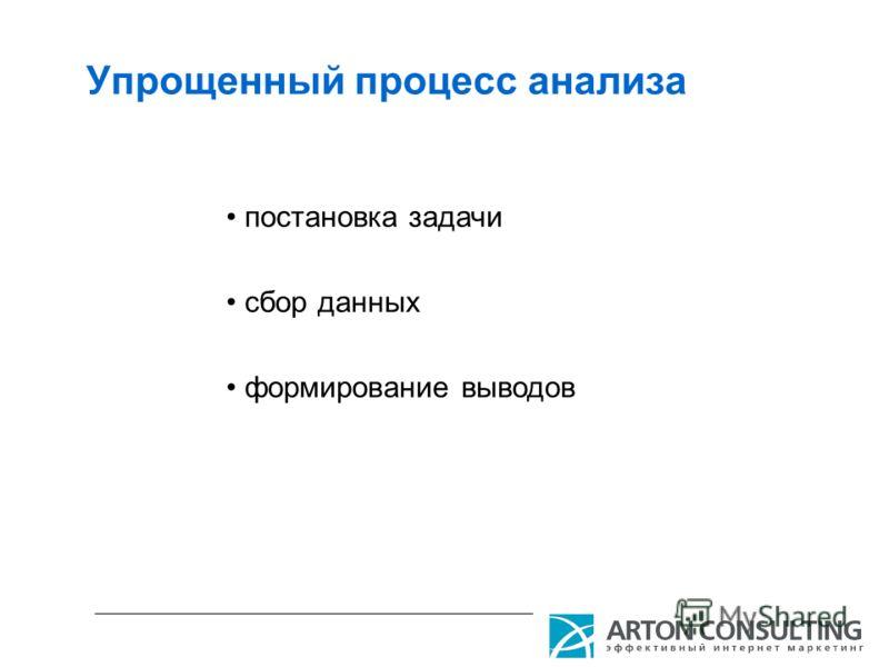 Упрощенный процесс анализа постановка задачи сбор данных формирование выводов