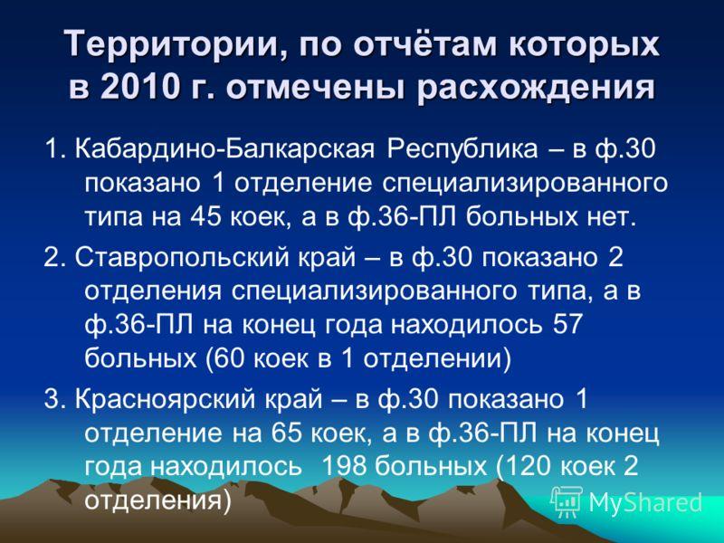 Территории, по отчётам которых в 2010 г. отмечены расхождения 1. Кабардино-Балкарская Республика – в ф.30 показано 1 отделение специализированного типа на 45 коек, а в ф.36-ПЛ больных нет. 2. Ставропольский край – в ф.30 показано 2 отделения специали