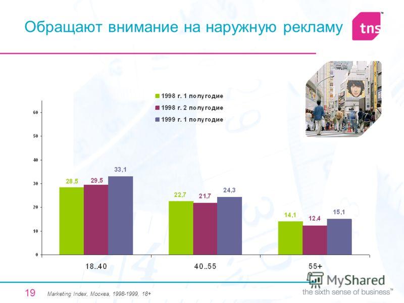 19 Обращают внимание на наружную рекламу Мarketing Index, Москва, 1998-1999, 18+