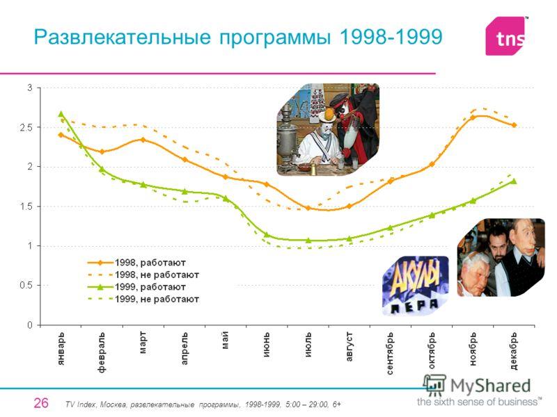 26 Развлекательные программы 1998-1999 TV Index, Москва, развлекательные программы, 1998-1999, 5:00 – 29:00, 6+
